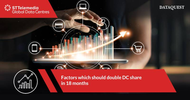 Factors which double DC share in 18 months
