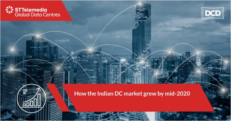 How the Indian DC Market grew by mid-2020